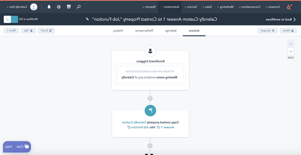 Our test : Hubspot unbounce integration or typeform pipedrive integration | Check the Top 8